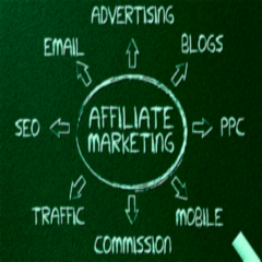 affiliate-marketing-terminology