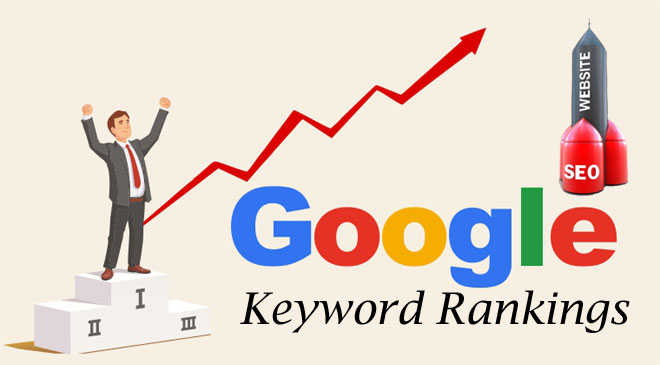 Image result for keywords ranking